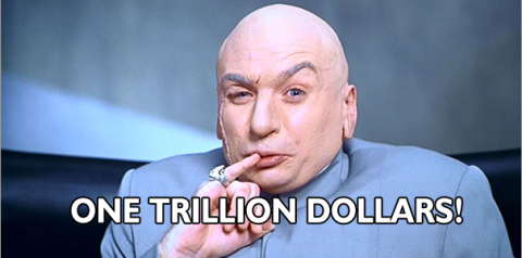 One Trillion Dollars from PATH Act for food manufacturers